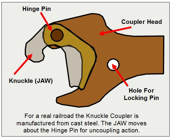 knuckle coupler